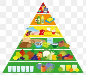 Food Pyramid - Toy Food Pyramid Google Play PNG