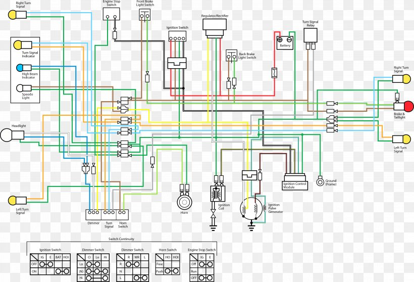 [DIAGRAM_38ZD]  Wiring Diagram Honda Wave Series Electrical Wires & Cable, PNG,  4417x3009px, Wiring Diagram, Area, Car, Diagram, | Honda A Wiring Diagram |  | FAVPNG.com