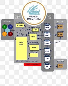 Nusantara - Electronics Accessory Indonesia History Paper PNG