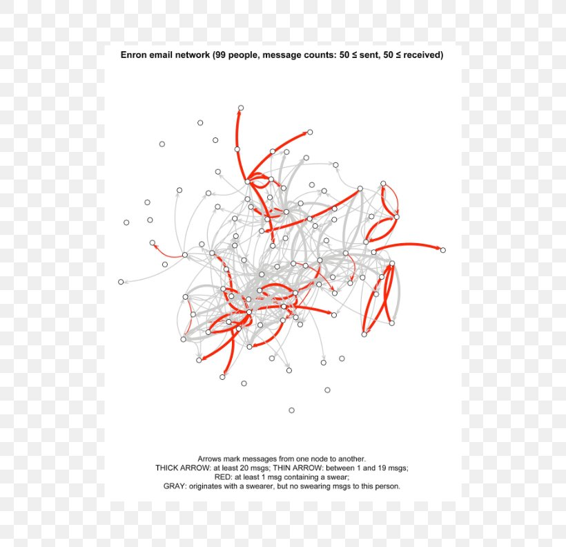 Graphic Design Illustration Line Point Organism, PNG, 612x792px, Point, Diagram, Organism, Text, Text Messaging Download Free