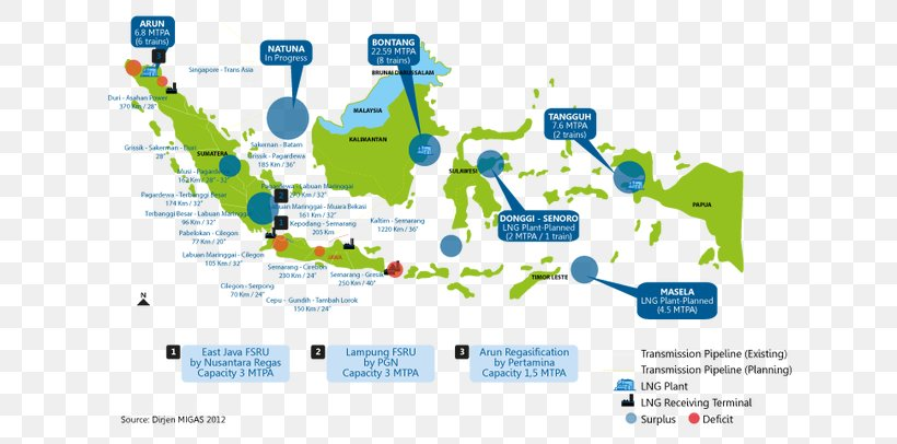 Indonesia Liquefied Natural Gas Pertamina Lng Train Bmw