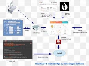 Triggered - Computer Software Web Page Block Diagram Data PNG