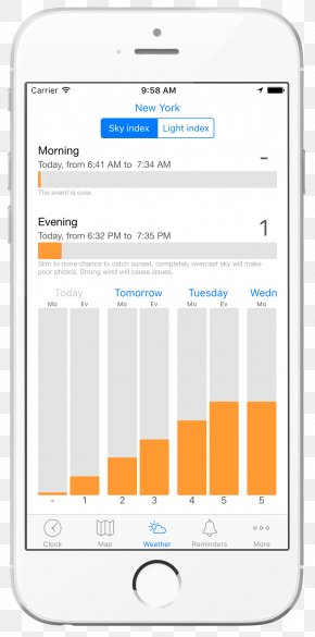 Callendar - Samsung Galaxy Note 7 Golden Hour Photography OPPO F1s PNG