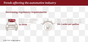 Wholesale Firm - Car Automotive Industry Manufacturing Pulp And Paper Industry PNG
