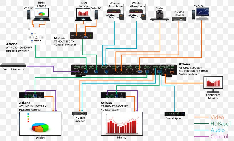 [DIAGRAM_0HG]  Category 6 Cable Wiring Diagram HDMI Ultra-high-definition Television 4K  Resolution, PNG, 1810x1096px, 4k Resolution, | Free Download Ex Series Wiring Diagram |  | FAVPNG.com