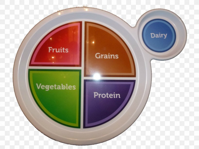 MyPlate Food Group Food Pyramid Nutrition Education, PNG, 1600x1200px, Myplate, Brand, Diet, Eating, Eatwell Plate Download Free