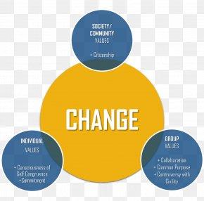 Social Change Kaizen Organization Leadership PNG