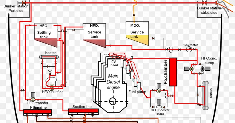 engine oil diagram oil refinery petroleum diesel fuel engine gasoline  png motor oil diagram oil refinery petroleum diesel fuel