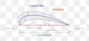 Line Angle Point - Line Angle Diagram PNG