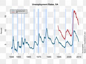 United States - President Of The United States Unemployment In The United States Economy PNG
