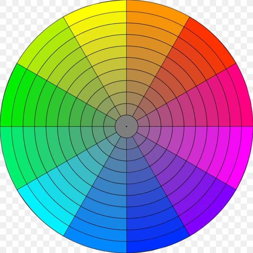 Couleurs Chaudes Et Froides Color Wheel Painting Idea, PNG ...