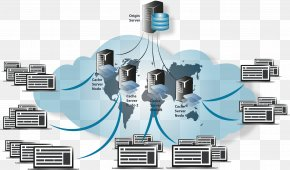 Es Campur - Computer Network Content Delivery Network Computer Servers Internet PNG