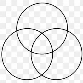 Tree Circle Of Life - Venn Diagram Euler Diagram Circle PNG