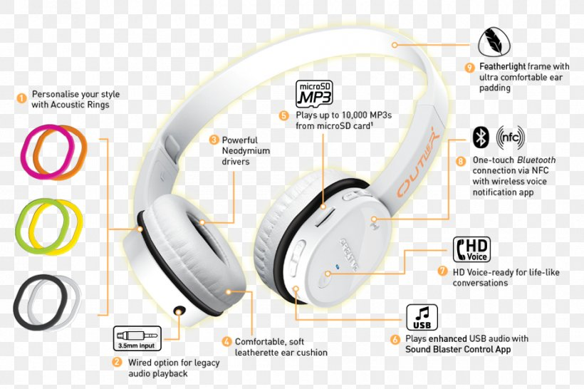 headphones phone connector wiring diagram creative technology, png ...  favpng.com