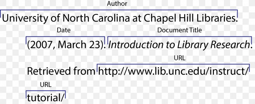 Apa Style Citation Reference Internet Bibliography Png