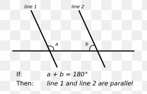 Line - Euclid's Elements Parallel Postulate Euclidean Geometry Axiom Line PNG