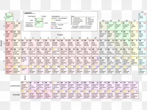 Four Corner Table - Periodic Table Chemical Element Chemistry German PNG