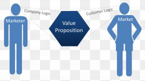 Business - Customer Value Proposition Business Service PNG