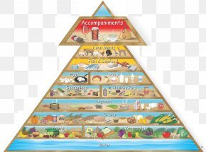 Health - Raw Foodism Food Pyramid Healthy Eating Pyramid Health Food PNG