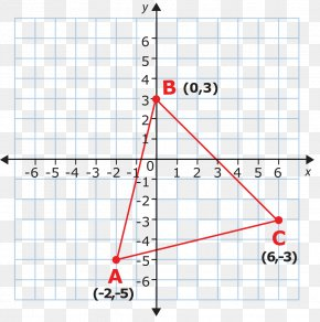 Plane - Cartesian Coordinate System Graph Of A Function Plane Number Line PNG