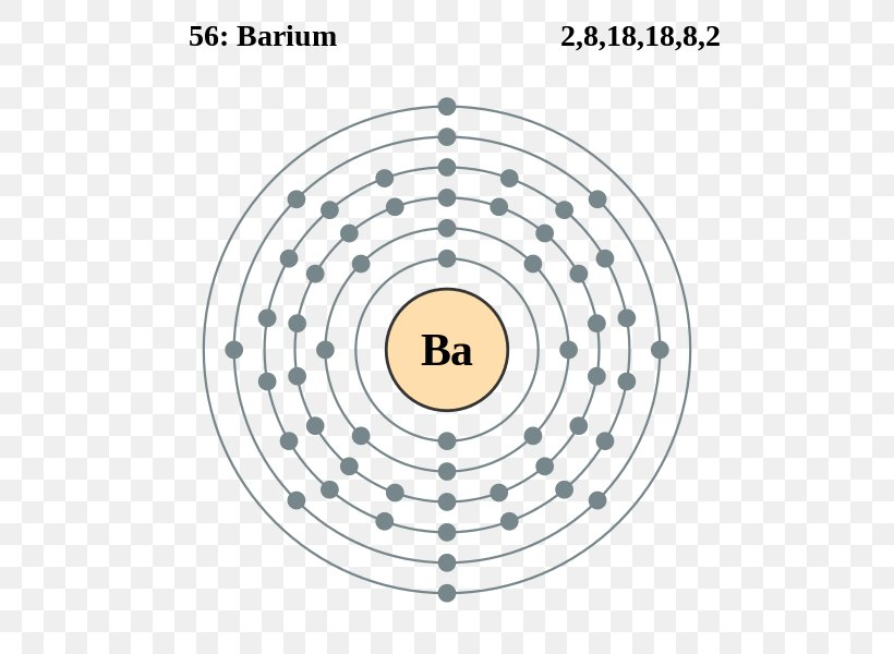 bohr model atomic number silver electron configuration, png, 558x600px, bohr  model, area, atom, atomic mass, atomic  favpng.com