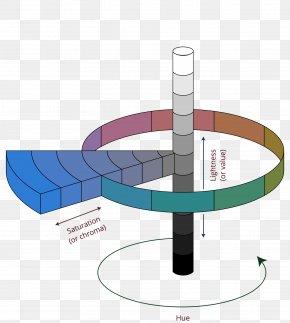 Hsl Color - Munsell Color System Color Space Color Model Lightness PNG