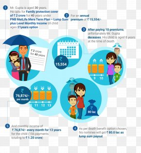 Term Life Insurance Prudential Financial Metlife Png 1920x1080px