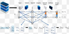 Neural Networks - Artificial Neural Network Multilayer Perceptron Activation Function Mathematics Sigmoid Function PNG