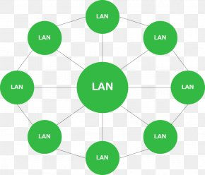 Lan CONNECTION - Internetworking Graphic Design Computer Network PNG