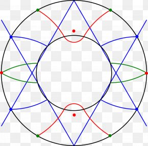 Red Circle - Circle Triangle Line Point Geometry PNG