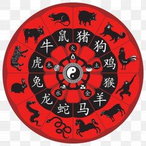 Chinese Zodiac Clipart Image - Maya Civilization Chinese Zodiac Chinese Calendar Mayan Calendar PNG