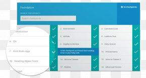Design - User Interface Design User Experience Design PNG