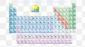 Table - Periodic Table Chemical Element Chemistry Group PNG