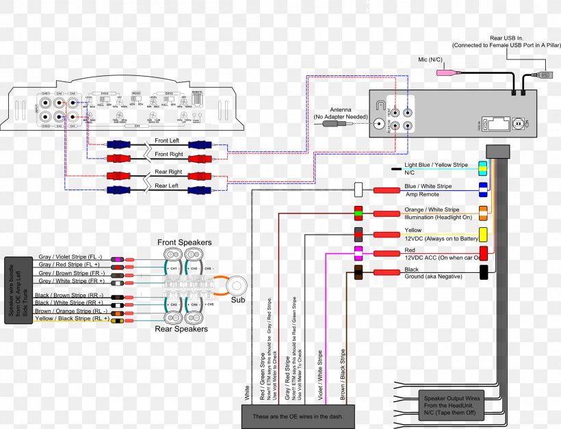 Car Audio Wiring Diagram Amplifier from img.favpng.com
