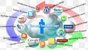 Social Networking Service - Social Media Marketing Social Networking Service Mass Media PNG