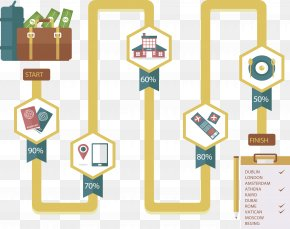Right Angled Tourist Flow Chart - Right Angle Euclidean Vector Chart PNG