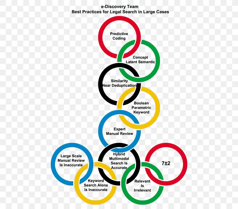 Where Are The Winter Olympics Being Held 2020.2006 Winter Olympics 2016 Summer Olympics Olympic Games 2008