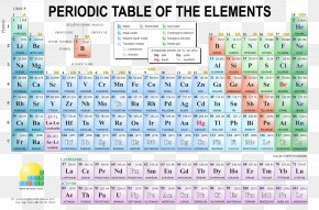 Walter White - Periodic Table Chemistry Periodic Videos Chemical Element PNG