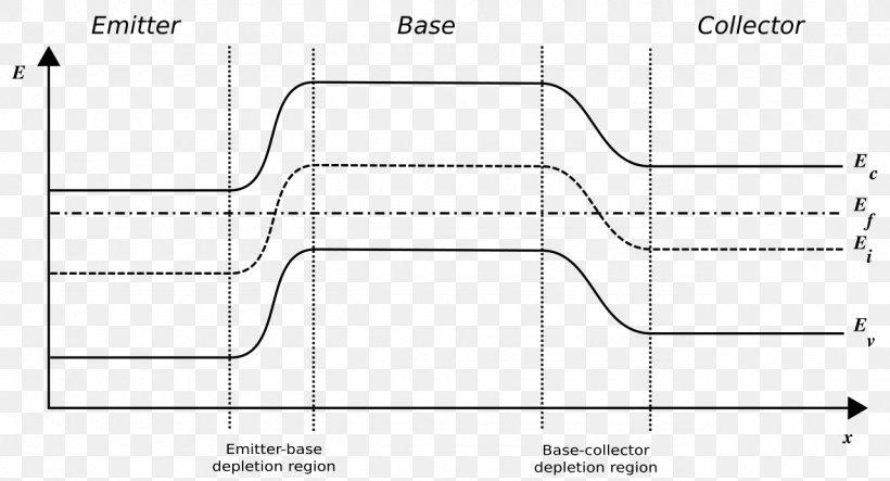 Npn Circuit Diagram Bipolar Junction Transistor  Png  1280x692px  Npn  Amplifier  Area  Arsenic
