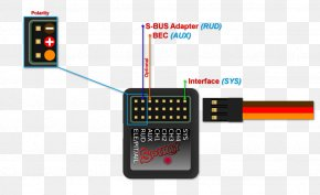 Emily Rudd - Wiring Diagram Electrical Wires & Cable OpenPilot Radio Receiver PNG