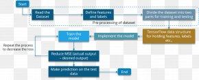 NEURAL NETWORK - Artificial Neural Network Deep Learning Perceptron Neural Circuit Artificial Intelligence PNG