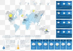 Weather Forecast Design Layout - Page Layout Illustration PNG