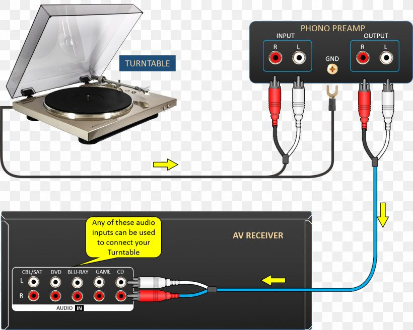 preamplifier phonograph wiring diagram av receiver