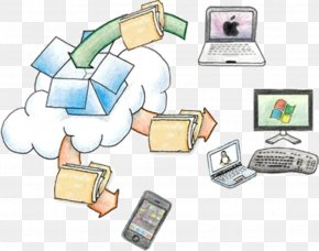 Cloud Computing - Dropbox File Hosting Service File Sharing OneDrive Cloud Storage PNG