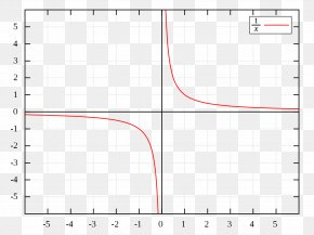 Grid - Asymptote Graph Of A Function Curve Unit Circle Mathematics PNG
