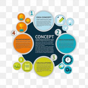 Colored Circles Creative Ppt - Infographic Circle PNG
