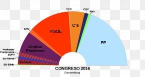 Politics - Spanish General Election, 2016 Spain Spanish General Election, 2015 Spanish General Election, 2004 PNG