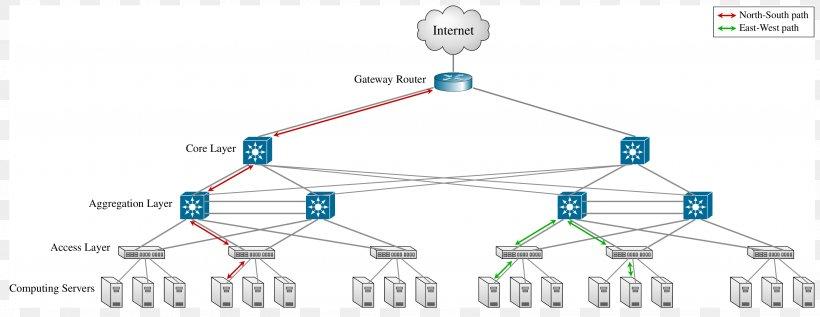 circuit diagram in latex diagram network topology computer network latex  png  3079x1192px  diagram network topology computer