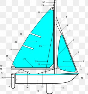 Sailboat Pictures For Kids - Sailboat Sailboat Sailing Clip Art PNG
