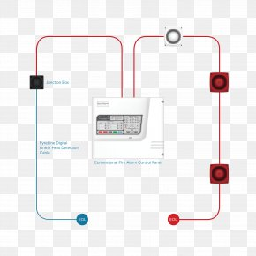 Fire - Fire Alarm System Heat Detector Security Alarms & Systems Fire Detection PNG
